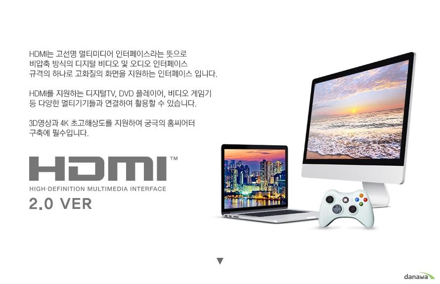 HDMI 2.0.