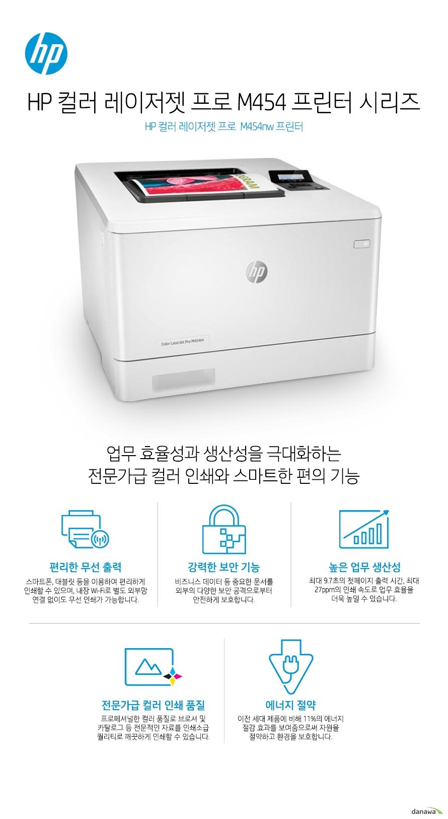 HP 컬러 레이저젯 프로  M454nw 프린터업무 효율성과 생산성을 극대화하는전문가급 컬러 인쇄와 스마트한 편의 기능편리한 무선 출력스마트폰, 태블릿 등을 이용하여 편리하게 인쇄할 수 있으며, 내장 Wi-Fi로 별도 외부망 연결 없이도 무선 인쇄가 가능합니다. 강력한 보안 기능비즈니스 데이터 등 중요한 문서를 외부의 다양한 보안 공격으로부터 안전하게 보호합니다.높은 업무 생산성최대 9.7초의 첫페이지 출력 시간, 최대 27ppm의 인쇄 속도로 업무 효율을 더욱 높일 수 있습니다.전문가급 컬러 인쇄 품질프로페셔널한 컬러 품질로 브로셔 및 카탈로그 등 전문적인 자료를 인쇄소급 퀄리티로 깨끗하게 인쇄할 수 있습니다.에너지 절약이전 세대 제품에 비해 11%의 에너지 절감 효과를 보여줌으로써 자원을 절약하고 환경을 보호합니다.무선으로 인쇄하는 스마트한 방법무선 연결로 인해 사용자의 인쇄 업무는 놀라울 정도로 편리해집니다.스마트폰, 태블릿 등으로 선 연결 없이 프린터를 사용할 수 있으며, 복잡하고 번거로웠던 인쇄 업무가 간편하게 완료 됩니다.Wi-Fi 다이렉트 프린팅자체 내장된 Wi-Fi로 별도 외부망 연결 없이 편리한 무선 연결 인쇄를 경험해보세요. 스마트폰과 태블릿은 물론, PC 및 노트북 등을 별도의 네트워크나 라우터 연결 없이 HP 제품에 곧바로 무선 연결하여 편리하게 사용할 수 있습니다.모바일 프린팅스마트폰, 태블릿으로 간편한 인쇄하세요.시간과 장소의 제약 없이 언제 어디서나 편리하게 원하는 문서를 인쇄할 수 있습니다. HP e프린트HP e프린트 전용 계정을 생성하고 편리한 인쇄를 시작하세요. 프린터에 지정된 고유의  이메일 주소로 이메일을 보내면 언제 어디서나 출력할 수 있습니다. 별도의 소프트웨어 설치가 필요 없어 사용이 매우 간편합니다.HP Smart 앱HP 프린터로 언제 어디서나 인쇄하고, 스캔하고, 공유하십시오! HP Smart로 그 어느 때보다 쉽게 인쇄하고 필요한 도구를 손 안에서 사용할 수 있습니다.Apple Air Print애플의 Air Print 기능으로 IOS 기기에서 편리하게 모바일 인쇄를 할 수 있습니다. PC를 가지고 있지 않을 때도 인터넷에 연결할 수 있다면 아이폰 등 IOS 모바일 기기를 이용하여 어디서나, 편리하게 인쇄 할 수 있습니다.구글 클라우드 프린트구글 클라우드 프린트는 별도의 드라이버 없이도 모바일 기기에서 워드 문서 및 웹 사이트 내용을 실시간으로 인쇄할 수 있는 모바일 프린팅 솔루션입니다. 스마트폰, 태블릿 뿐만 아니라 네트워크에 연결되어 있는 PC, 노트북 등을 통해 지메일이나 구글 문서도구와 같은 애플리케이션의 문서를 간편하게 인쇄할 수 있습니다. 최고 수준의 보안 기능HP 프린팅 보안 시스템은 실시간 위협 탐지는 물론 자동 모니터링 및 소프트웨어 검증을 통해 프린터를 넘어 당신의 네트워크까지 보호합니다.강력한 보안 기능과 실시간 위협 탐지기본으로 내장된 강력한 보안 기능이 부트 영역에서부터 펌웨어까지, 외부의 공격으로부터 안전하게 보호 합니다. 또한, 실시간으로 사이버 공격과 위협을 탐지하여 보안 문제가 발생할 경우 즉각적으로 알려주어 빠른 대처가 가능합니다. 통합 관리를 통해 더욱 효율적인 기기 운영하나의 드라이버로 모든 HP 디바이스를 관리하여 더욱 효율적인 업무가 가능해집니다. HP 젯어드밴테이지 시큐리티 매니저(옵션)를 이용하면, 여러대의 장비에 대한 보안 설정을 간편하게 일괄 설정, 변경하거나 자동으로 적용시킬 수 있습니다. PIN 인증중요 문서 및 기밀 문서를 인쇄할 때 보안이 걱정되셨다면,  보안(PIN) 프린팅 기능을 통해 기밀 문서를 보호하세요. 별도로 지정이 가능한 PIN 번호 인증으로 더욱 안전합니다.USB 메모리 하나로장비를 한단계 업그레이드 할 수 있습니다. '작업 저장' 기능이나 '보안(PIN) 프린팅'과 같은 유용한 기능은 하드디스크가 장착된 고가의 프린터에서만 사용이 가능하였습니다. HP 레이저젯 프로 제품은, 주변에서 흔히 볼 수 있는 16GB 이상의 USB 메모리를 프린터 뒷면 포트에 꽂으면 USB 메모리를 하드디스크처럼 인식하여 '보안