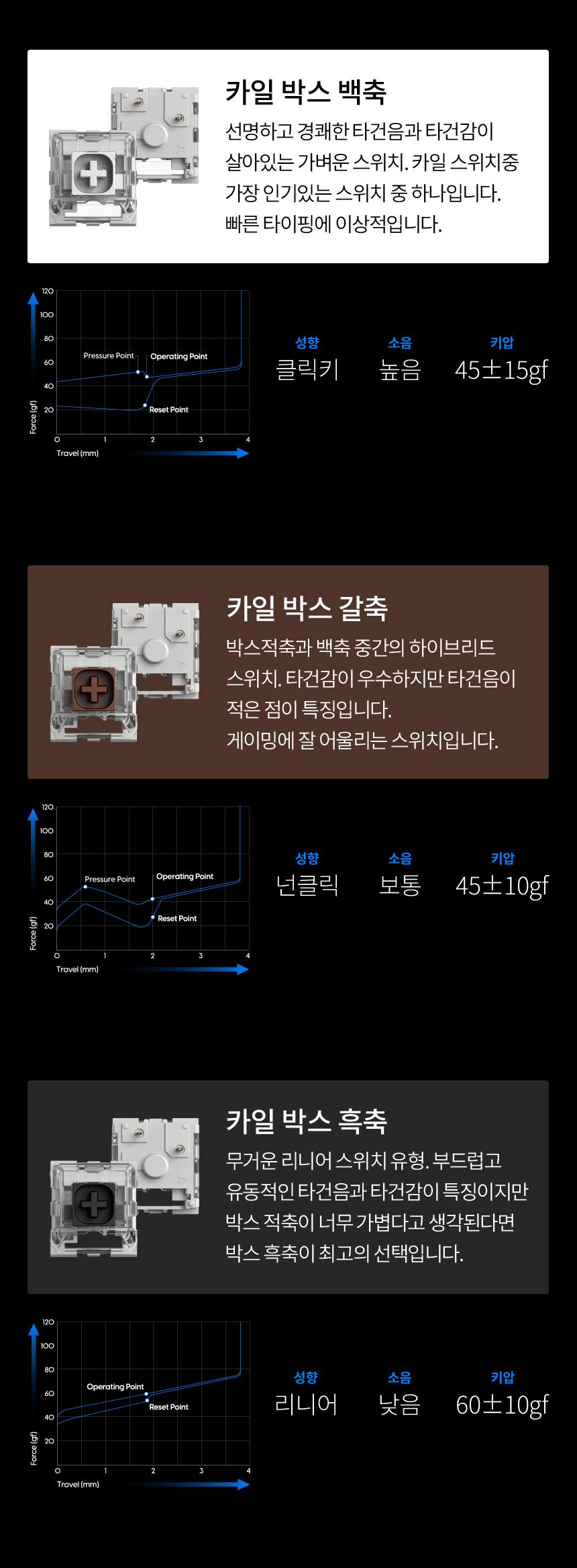Pulsar 카일 기계식 스위치 110피스 (박스 백축)