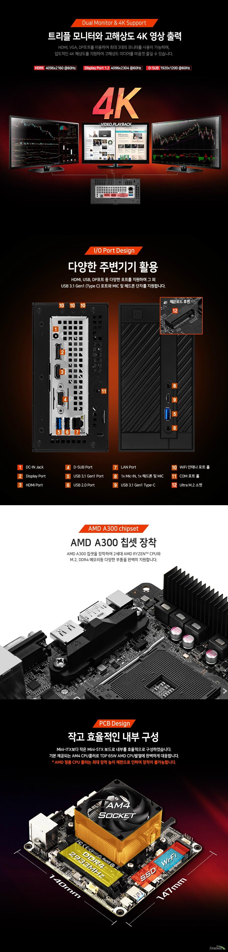 ASRock DeskMini A300 120W 에즈윈 (베어본)