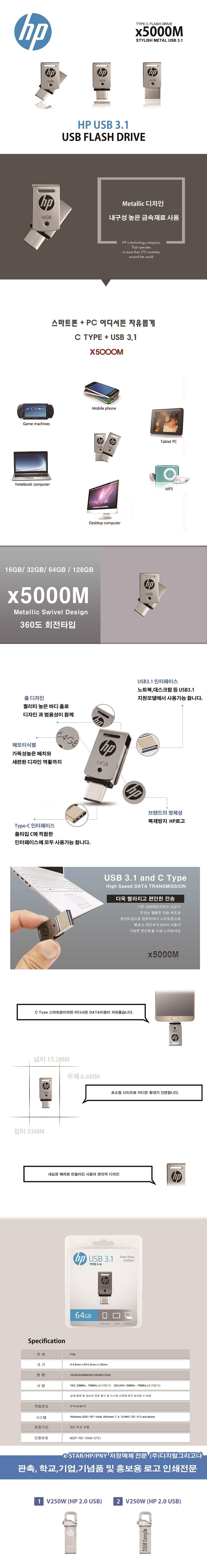 HP X5000M (32GB)