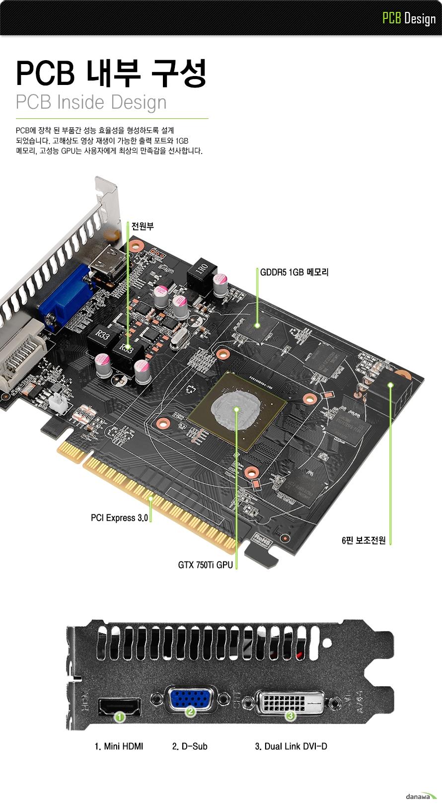 PCB DesignPCB 내부 구성PCB Inside DesignPCB에 장착 된 부품간 성능 효율성을 형성하도록 설계 되었습니다. 고해상도 영상 재생이 가능한 출력 포트와 2GB 메모리, 고성능 GPU는 사용자에게 최상의 만족감을 선사합니다.전원부 / PCI Express 3.0 / GDDR5 2GB 메모리 / GTX 750 GPU후면포트 Mini HDMI /  Dual Link DVI-D /  D-sub