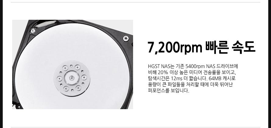 7,200rpm 빠른 속도HGST NAS는 기존 5400rpm NAS 드라이브에 비해 20% 이상 높은 미디어 전송률을 보이고, 탐색시간은 12ms 더 짧습니다. 64MB 캐시로 용량이 큰 파일들을 처리할 때에 더욱 뛰어난 퍼포먼스를 보입니다.