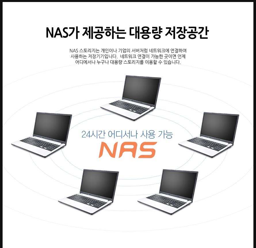 NAS가 제공하는 대용량 저장공간NAS 스토리지는 개인이나 기업의 서버처럼 네트워크에 연결하여 사용하는 저장기기입니다.  네트워크 연결이 가능한 곳이면 언제 어디에서나 누구나 대용량 스토리지를 이용할 수 있습니다.24시간 어디서나 사용 가능 NAS