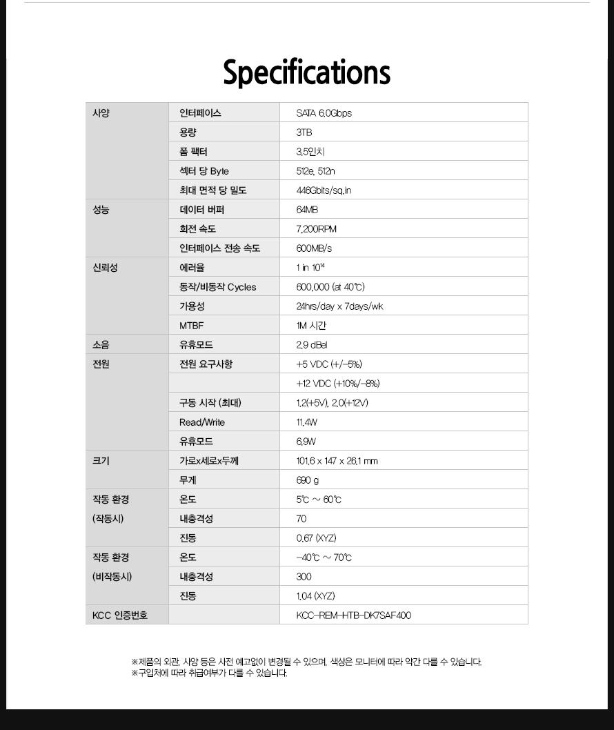 Specifications인터페이스SATA 6.0Gbps용량3TB폼 팩터3.5인치섹터 당 Byte512e, 512n최대 면적 당 밀도446Gbits/sq.in데이터 버퍼64MB회전 속도7,200RPM인터페이스 전송 속도600MB/s에러율1 in 1014동작/비동작 Cycles600,000 (at 40도)가용성24hrs/day x 7days/wkMTBF1M 시간유휴모드2.9 dBel전원 요구사항+5 VDC+12 VDC 구동 시작 (최대)1.2(+5V), 2.0(+12V)Read/Write11.4W유휴모드6.9W가로x세로x두께101.6 x 147 x 26.1 mm무게690 g온도5도 ~ 60도내충격성70진동0.67 (XYZ)온도-40도 ~ 70도내충격성300진동1.04 (XYZ)KCC-REM-HTB-DK7SAF400제품의 외관, 사양 등은 사전 예고없이 변경될 수 있으며, 색상은 모니터에 따라 약간 다를 수 있습니다.구입처에 따라 취급여부가 다를 수 있습니다.