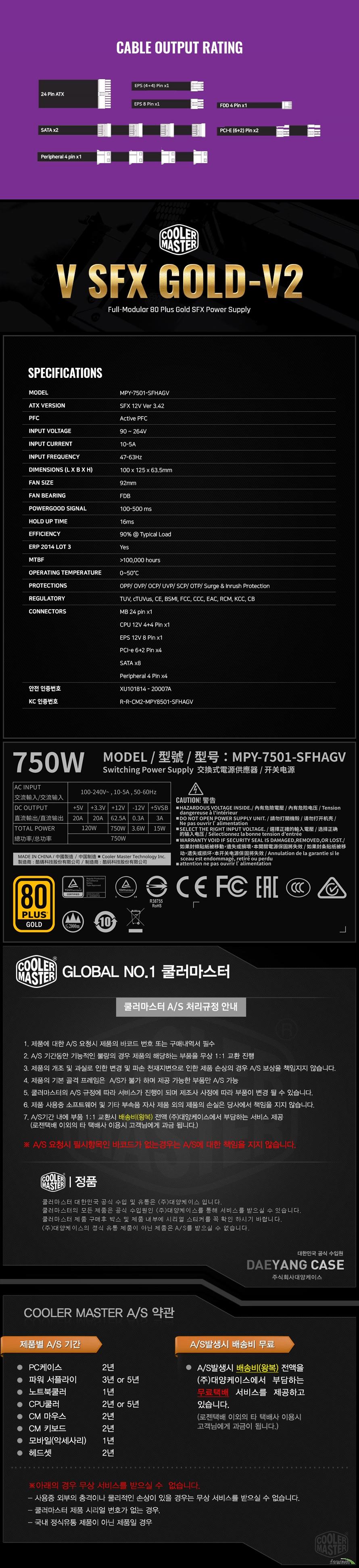 쿨러마스터 V750 SFX GOLD
