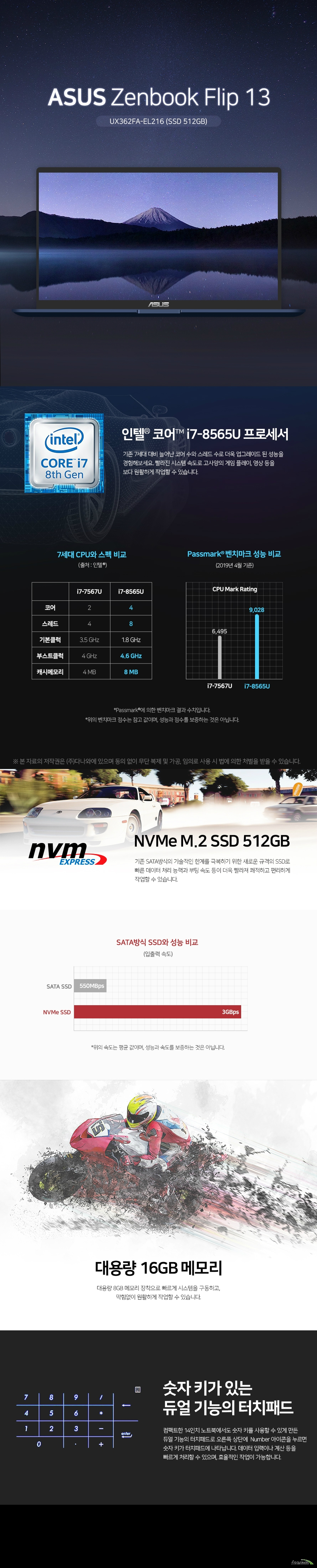 ASUS 젠북 플립 13 UX362FA-EL216 (SSD 512GB) 상세 스펙 인텔 / 코어i7-8세대 / 위스키레이크 / i7-8565U 1.8GHz(4.6GHz) / 쿼드 코어 / 33.78cm(13.3인치) / 1920x1080(FHD) / 광시야각 / 슬림형 베젤 / 터치스크린 / 회전LCD / 16GB / M.2(NVMe) / 512GB / UHD 620 / VRAM:시스템메모리공유 / HDMI / 웹캠 / USB Type-C / USB 2.0 / 키보드 라이트 / MIL-STD / 블록 키보드 / 얼굴 인식 / 전용 펜 지원 / 50Wh / 운영체제 미포함 / 두께:16.9mm / 1.3Kg / 용도: 사무/인강용 , 휴대용 / 색상: 블루