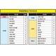 포켓몬코리아 포켓몬카드 썬앤문 파워업덱 박스 TAG TEAM GX (1세트)_이미지