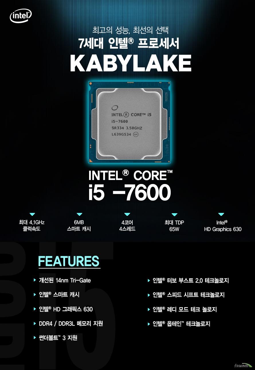 최고의 성능 최선의 선택         7세대 인텔 프로세서         KABYLAKE         i5 - 7600         최대 4.1ghz 클럭속도         6mb 스마트 캐시         4코어 4스레드         최대 tdp 65w         intel hd graphics 630                  FEATURES         개선된 14NM TRI GATE         인텔 스마트 캐시         인텔 HD 그래픽스 630         DDR4 DDR3L 메모리 지원         썬더볼트 3 지원         인텔 터보부스트 2.0 테크놀로지         인텔 스피드 시프트 테크놀로지         인텔 레디 모드 테크 놀로지         인텔 옵테인 테크놀로지