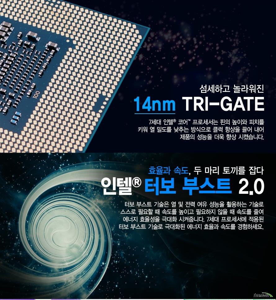 섬세하고 놀라워진 14MN TRI GATE         7세대 인텔 코어 프로세서는 핀의 높이와 피티를 키워 열 밀도를 낮추는 방식으로         클럭 향상을 끌어 내어 제품의 성능을 더욱 향상 시켰습니다.                                    효율과 속도, 두 마리 토끼를 잡다         인텔 터보 부스트 2.0         터보 부스트 기술은 열 및 전력 여유 성능을 활용하는 기술로          스스로 필요할 때 속도를 높이고 필요하지 않을 때 속도를 줄여 에너지 효율성을         극대화 시켜줍니다. 7세대 프로세서에 적용된 터보 부스트 기술로 극대화된 효율과         속도를 경험하세요.