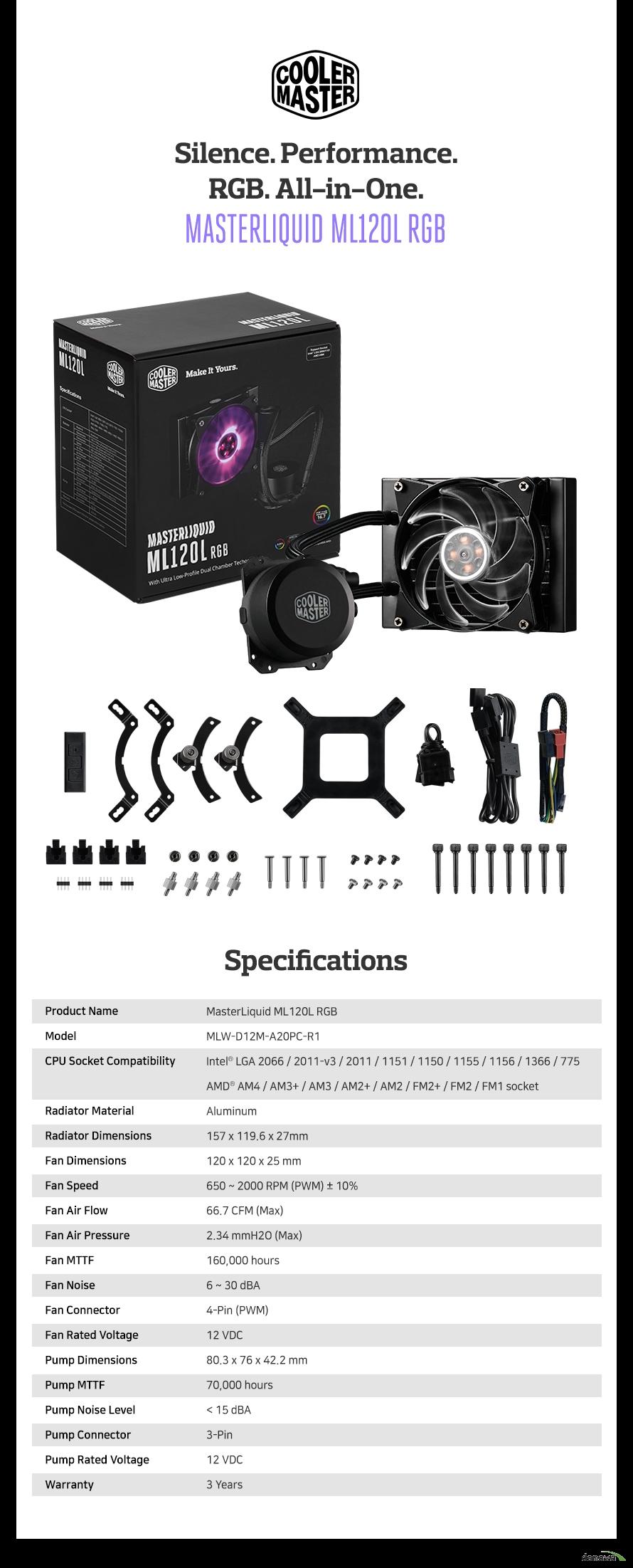 Product Name MasterLiquid ML120L RGBModel MLW-D12M-A20PC-R1CPU Socket Compatibility Intel® LGA 2066 / 2011-v3 / 2011 / 1151 / 1150 / 1155 / 1156 / 1366 / 775 AMD® AM4 / AM3+ / AM3 / AM2+ / AM2 / FM2+ / FM2 / FM1 socketRadiator Material AluminumRadiator Dimensions 157 x 119.6 x 27mm Fan Dimensions 120 x 120 x 25 mm Fan Speed 650 ~ 2000 RPM (PWM) ± 10%Fan Air Flow 66.7 CFM (Max)Fan Air Pressure 2.34 mmH2O (Max)Fan MTTF 160,000 hoursFan Noise 6 ~ 30 dBAFan Connector 4-Pin (PWM)Fan Rated Voltage 12 VDCPump Dimensions 80.3 x 76 x 42.2 mmPump MTTF 70,000 hoursPump Noise Level < 15 dBAPump Connector 3-PinPump Rated Voltage 12 VDCWarranty 2 Years 품질보증의 범위는 제품의 기능이나 성능상 하자로 제한하며 본 제품 이외의 손해에 대해서는 책임지지 않습니다.
