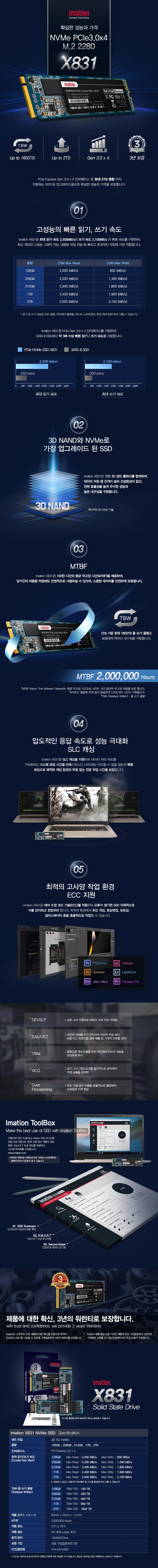 이메이션 X831 M.2 NVMe (1TB)