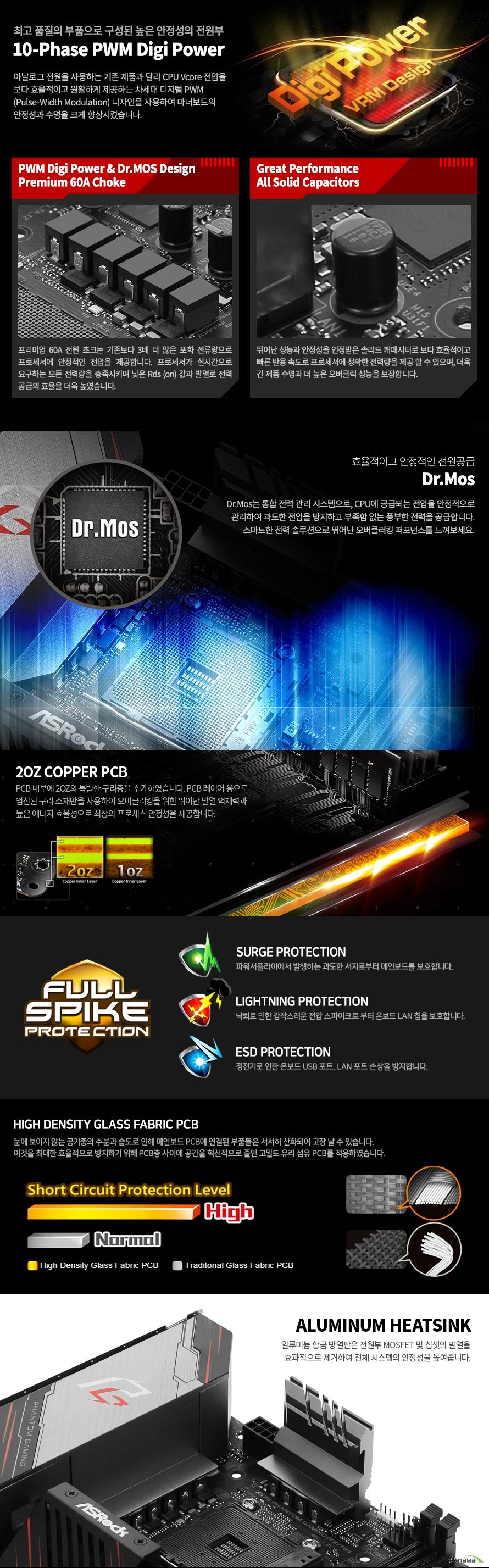 ASRock  X570 Phantom Gaming-ITX/TB3 에즈윈
