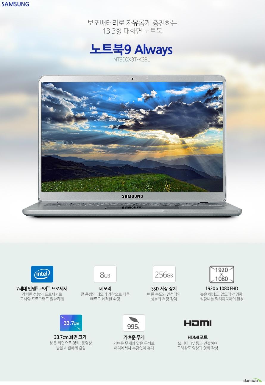 보조 배터리로 자유롭게 충전하는 13.3형 대화면 노트북 노트북9 올웨이즈 NT900X3T-K38L 7세대 인텔 코어 프로세서 강력한 성능의 프로세서로 고사양 프로그램도 원활하게 8GB 메모리 큰 용량의 메모리 장착으로 더욱 빠르고 쾌적한 환경 256GB SSD 저장 장치 빠른 속도와 안정적인 성능의 저장 장치 1920x1080 FHD 높은 해상도, 압도적 선명함, 실감나는 멀티미디어의 완성 33.7cm의 화면 크기 넓은 화면으로 영화, 동영상등을 시원하게 감상 995g 가벼운 무게 가벼운 무게와 얇은 두께로 어디에서나 부담없이 휴대 HDMI 포트 모니터, TV등과 연결하여 고해상도 영상과 영화 감상 견고한 내구성과 뛰어난 휴대성 가볍고 슬림한 디자인으로 간편하게 휴대하며 사용할 수 있으며, 견고한 메탈 재질로 내구성이 뛰어나 어디에서나 안심하고 사용할 수 있습니다. 전원 충전을 더욱 쉽고 간편하게 전용 어댑터를 이용하여 휴대폰 충전기, 보조 배터리 등으로 노트북 전원을 간편하게 충전할 수 있습니다. 정격이 10W(5V,2A) 이상이고, USB-C 또는 USB BC 1,2를 지원하는 외장 전원장치(별매품)와 호환됩니다. 휴대용 배터리 및 스마트폰 충전기는 별매품입니다. 안정적인 성능 7세대 인텔 코어 i3-7020U 7세대 인텔 코어 프로세서 장착으로 안정적인 성능과 빠른 속도를 제공합니다. 게임,인터넷,영상 등 다양한 기능으로 노트북을 활용하세요. 8GB RAM 큰 용량의 RAM 메모리로 더욱 빠른 PC 환경을 구축하세요. 오랫동안 사용하는 대용량 배터리 큰 배터리 용량으로 한 번 충전해서 오랫동안 노트북을 사용할 수 있습니다. 사무실, 학교, 가정에서는 물론, 여행 혹은 출장시에 더욱 편리하게 활용할 수 있습니다. 빠른 속도의 작업 환경 구축 256GB SSD SSD 저장 장치로 더욱 빠른 속도의 정보 처리 능력을 제공함으로써 초고속 작업 환경을 만들어줍니다. 언제 어디서나 부담 없이 휴대하는 가벼운 무게 995g 작은 크기의 프로세서와 최적화 설계로 강력하고 뛰어난 성능을 가벼운 무게에 담았습니다. 언제 어디서나 부담 없이 휴대하며 노트북을 사용할 수 있습니다.  놀라운 선명함과 생생함 33.7cm 넓은 화면 넓은 화면 크기와 높은 해상도로 영화, 동영상 등을 더욱 실감나게 즐기세요. 뛰어난 화면 퀄리티로 지금까지 경험하지 못한 새로운 감동을 선사합니다. 선명하고 섬세한 1920x1080 FHD 해상도 높은 해상도의 섬세하고 사실적인 표현으로 게임과 영화 등 멀티미디어에서 실감나는 영상과 이미지를 경험할 수 있습니다. 고해상도 디지털 영상을 대형 화면으로 즐기세요. 디지털 영상과 음성을 하나의 포트로 출력이 가능한 차세대 영상신호 인터페이스인 HDMI를 기본으로 장착하여 1080p 풀HD 영상과 HD고음질 사운드를 모니터, TV 등 다양한 기기와 연결하여 즐길 수 있습니다. 어둠 속에서 밝게 빛나는 백릿 키보드 밝게 빛나는 키보드의 백라이트 LED로 주변 환경에 구애받지 않고 언제나 쾌적하고 편안하게 사용할 수 있습니다. 키와 키 사이에 간격이 있는 치클릿 키보드를 장착하여 오타가 적고 정확한 타이핑을 할 수 있습니다. 활용성 높은 다양한 확장 포트 스펙 7세대 인텔 코어 i3-7020U 프로세서 2.3GHz, 3MB L3 Cache 운영체제 윈도우10홈 메모리 8GB DDR4 메모리(온보드8GB) 저장장치 NVMe M.2 SDD 256GB ODD 없음 LCD 크기 33.7cm LCD 종류 LED 백라이트 LCD, 광시야각 해상도 1920x1080 (16:9 와이드 FHD, sRGB 95%) 그래픽 인텔 HD 그래픽스 620 LAN 유선 없음 무선 802.11ac 블루투스 블루투스 V4.1 입출력단자 HDMI 1개, 헤드폰 출력/마이크 입력 콤보, DC-in, 마이크로SD 멀티미디어 카드 리더 USB Type C x1개[최대 5Gbps, 4K 디스플레이 출력(어댑터필요), 충전] USB 3.0x2개 카메라 있음 크기 309.4x208x14.9 mm 무게 995g KC인증 MSIP-REM-SEC-NT900X3N
