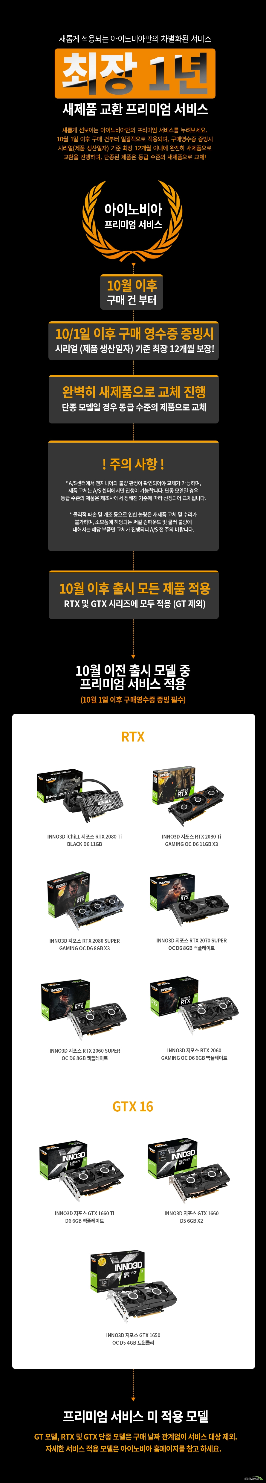 INNO3D  지포스 RTX 2070 D6 8GB 백플레이트