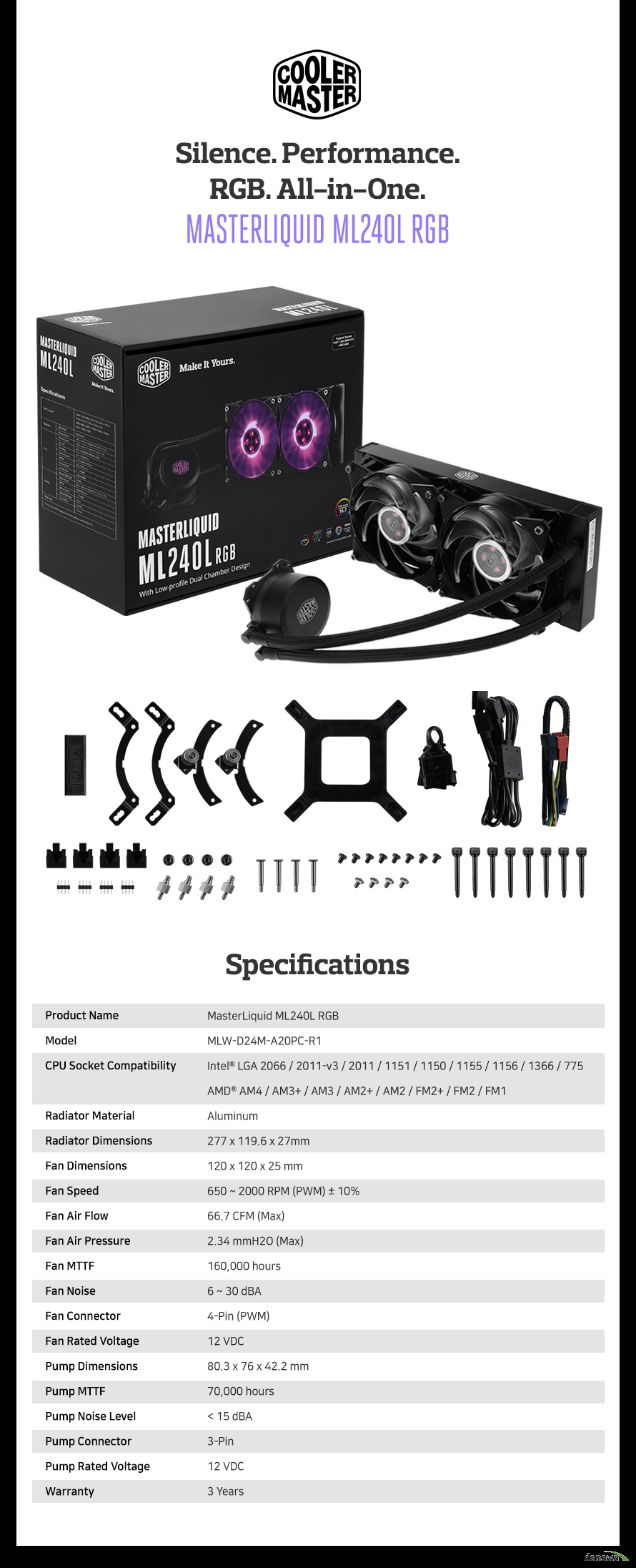 Product Name MasterLiquid ML240L RGBModel MLW-D24M-A20PC-R1CPU Socket Compatibility Intel® LGA 2066 / 2011-v3 / 2011 / 1151 / 1150 / 1155 / 1156 / 1366 / 775 AMD® AM4 / AM3+ / AM3 / AM2+ / AM2 / FM2+ / FM2 / FM1Radiator Material AluminumRadiator Dimensions 277 x 119.6 x 27mmFan Dimensions 120 x 120 x 25 mmFan Speed 650 ~ 2000 RPM (PWM) ± 10%Fan Air Flow 66.7 CFM (Max)Fan Air Pressure 2.34 mmH2O (Max)Fan MTTF 160,000 hoursFan Noise 6 ~ 30 dBAFan Connector 4-Pin (PWM)Fan Rated Voltage 12 VDCPump Dimensions 80.3 x 76 x 42.2 mmPump MTTF 70,000 hoursPump Noise Level < 15 dBAPump Connector 3-PinPump Rated Voltage 12 VDCWarranty 2 Years 품질보증의 범위는 제품의 기능이나 성능상 하자로 제한하며 본 제품 이외의 손해에 대해서는 책임지지 않습니다.