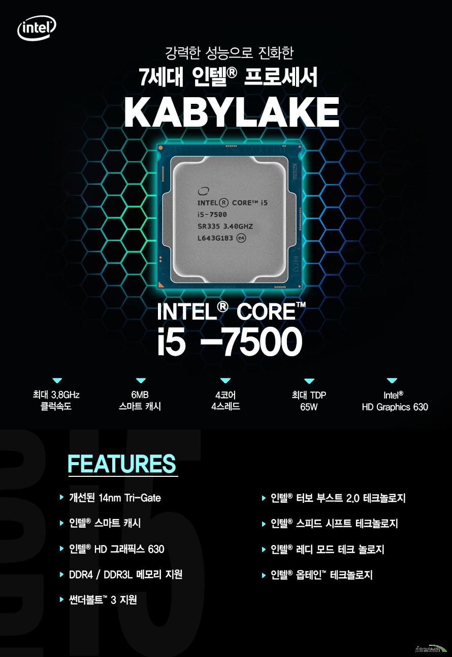 강력한 성능으로 진화한         7세대 인텔 프로세서         KABYLAKE         i5 - 7500         최대 3.8ghz 클럭속도         6mb 스마트 캐시         4코어 4스레드         최대 tdp 65w         intel hd graphics 630                  FEATURES         개선된 14NM TRI GATE         인텔 스마트 캐시         인텔 HD 그래픽스 630         DDR4 DDR3L 메모리 지원         썬더볼트 3 지원         인텔 터보부스트 2.0 테크놀로지         인텔 스피드 시프트 테크놀로지         인텔 레디 모드 테크 놀로지         인텔 옵테인 테크놀로지
