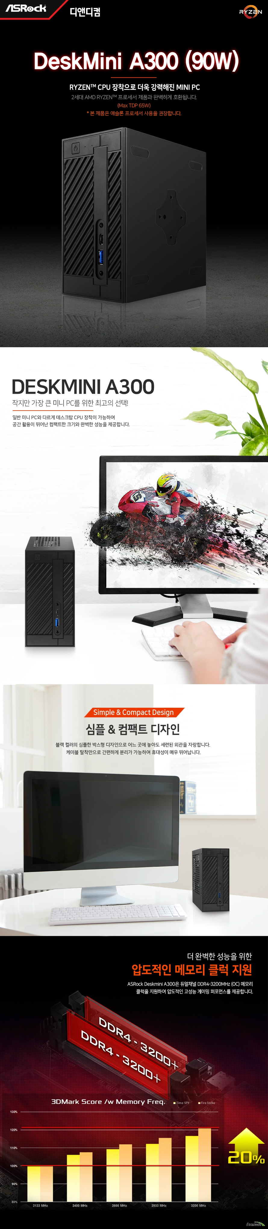 ASRock DeskMini A300 2200G 90W M2 Win10Pro (8GB, M2 256GB + 1TB)