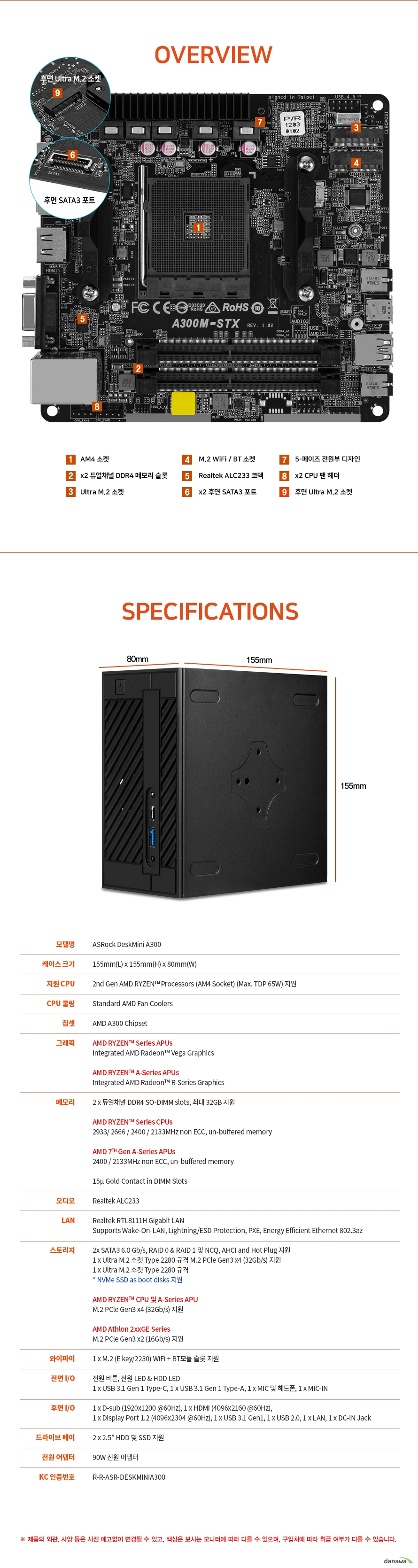 ASRock DeskMini A300 2200G 90W M2 Win10Pro (8GB, M2 256GB)