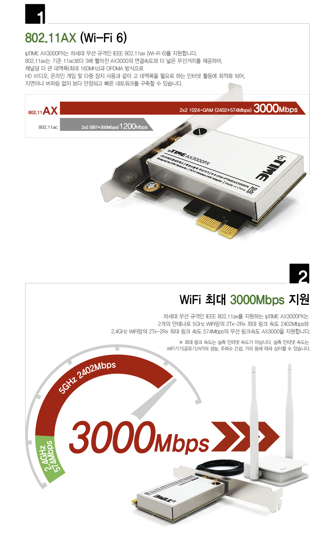EFM ipTIME AX3000PX 무선 랜카드