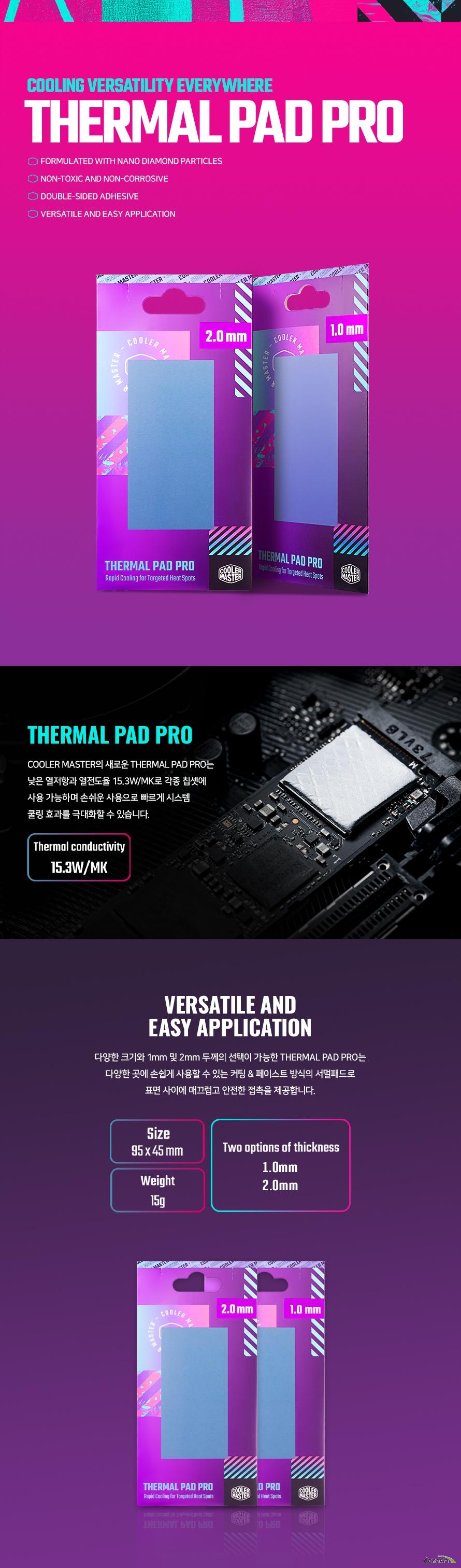 쿨러마스터 Thermal Pad Pro (2.0mm)