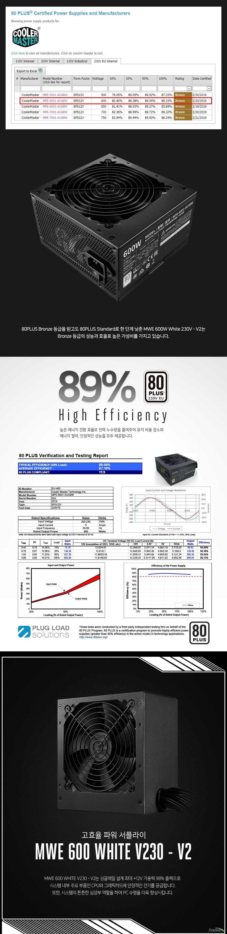 쿨러마스터 MWE 600 WHITE 230V V2