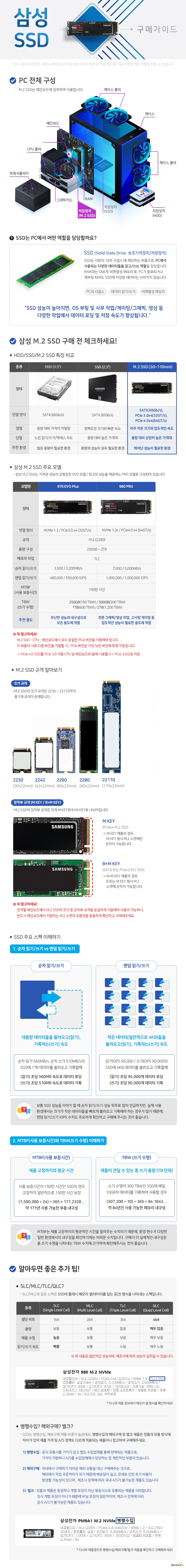 삼성 MDOTTWO SSD 구매가이드 MDOTTOW SSD는 PC의 메인보드에 장착하여 사용합니다.  SSD는 PC에서 사용되는 다양한 데이터들을 읽고/쓰는 역할을 담당합니다. SSD 성능이 높아지면 OS 부팅 및 사무작업 게이밍 그래픽 영상 등 다양한 작업에서 데이터 로딩 및 저장 속도가 향상됩니다.  MDOTTWO SSD 장점 아주 작은 크기와 압도적인 속도 단점 용량 대비 상당히 높은 가격대 추천 환경 뛰어난 성능이 필요한 환경  삼성 MDOTTWO SSD 주요 모델 970 에보 플러스 980 프로  970 에보 플러스는 무난한 성능과 내구성으로 모든 용도에 적합합니다. 980 프로는 전문 그래픽 및 영상 작업 고사양 게이밍 등 압도적인 성능이 필요한 용도에 적합합니다.