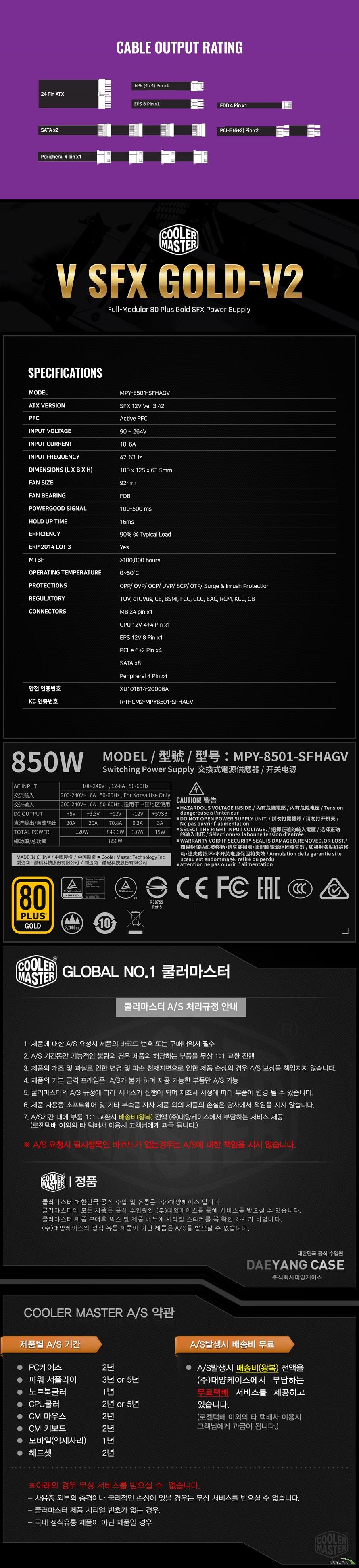쿨러마스터 V850 SFX GOLD