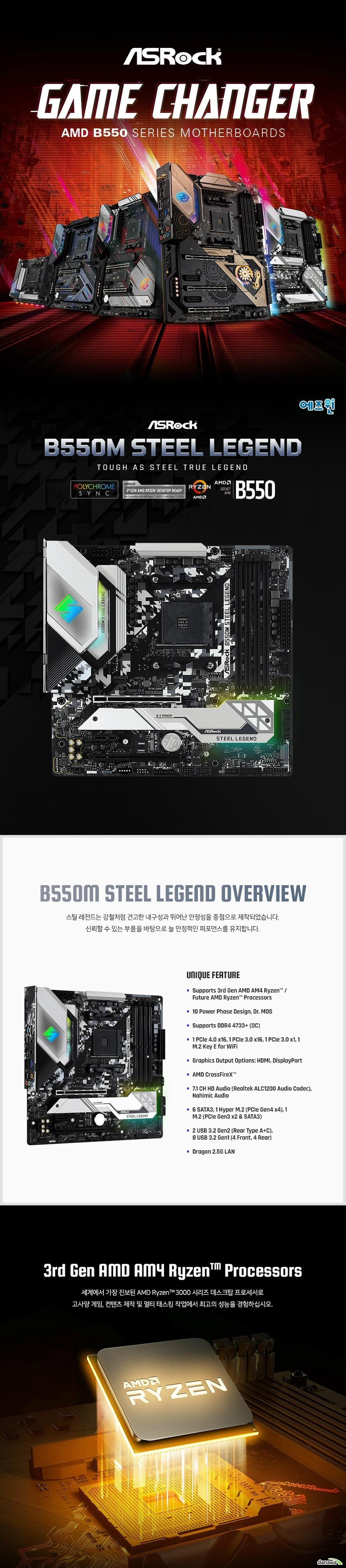 스틸 레전드는 강철처럼 견고한 내구성과 뛰어난 안정성을 중점으로 제작되었습니다. 신뢰할 수 있는 부품을 바탕으로 늘 안정적인 퍼포먼스를 유지합니다.  세계에서 가장 진보된 AMD RyzenTM 3000 시리즈 데스크탑 프로세서로 고사양 게임, 컨텐츠 제작 및 멀티 태스킹 작업에서 최고의 성능을 경험하십시오.   개선된 공기 흐름, 더욱 빠른 열 방출, 안정적인 전원부 성능, 강력한 오버클럭 기능으로 자신만의 스타일을 갖춘 새로운 시스템을 구축해보세요.   PCIe Gen4 x4를 지원하는 Hyper M.2 소켓과 PCIe Gen3 x4 대역폭의 Ultra M.2 소켓을 지원합니다. 두 소켓 모두 SATA3 6Gb/s 모드를 지원하여 SATA3 M.2 SSD와도 호환됩니다. M.2 아머는 외부에서 가해지는 물리적인 충격으로부터 보호해주며 알루미늄 히트싱크 및 써멀 패드를 통해 M.2 SSD에서 발생하는 발열을 빠르게 해소합니다.  강화 스틸 슬롯은 그래픽카드의 무거운 무게로 인해 슬롯이 휘는 것을 방지해주며 외부 충격에도 그래픽카드가 탈거되지 않도록 단단하게 고정시켜줍니다. 또한, 차세대 PCI Express 4.0 표준을 지원하여 최고의 데이터 대역폭을 지원합니다.  사운드 트래커는 주요 사운드가 나오는 방향을 나타내는 시각적 표시기입니다.  FPS 장르 게임 플레이 시 더욱 정밀한 사운드 플레이를 가능케 합니다.  기존 초크에 비해 ASRock의 프리미엄 60A 파워 초크는 포화 전류를 최대 3배까지 높여 향상된 Vcore 전압을 메인보드에 제공합니다. 또한 10 페이즈 전원부 구성으로 CPU 전원 공급을 원활하게 하고 낮은 온도를 유지하여 탁월한 오버클럭 성능을 제공합니다.  Dr.MOS는 동기식 buck-set down 전압 애플리케이션에 최적화된 통합 전력 스테이지 솔루션입니다. 기존의 개별 MOSFET에 비해서 각 위상에 더 높은 전류를 지능적으로 전달하여 향상된 열 결과 및 우수한 성능을 제공합니다.  고밀도 전원 커넥터 설계로 전력 손실을 23% 줄이고 커넥터 온도를 22도 낮췄습니다. 원활한 전력 공급이 가능하도록 안정적이고 효율적인 커넥터 설계에 초점을 맞추었습니다.   2온스 구리 이너 레이어로 제작되어 안정적인 신호 추적 환경을 제공합니다. 더욱 많은 전력 공급과 전력 소비 감소, PCB 수명 증가, pcb 노이즈를 줄이고 전기적 안정성을 높여 1 온스 pcb에 비해 안정적인 시스템을 구축할 수 있습니다.  온보드 LAN 포트 외에도 M.2 (Key E) 슬롯을 사용하여 802.11ac 무선 연결을 할 수 있습니다. WiFi 모듈 별매  차세대 USB 3.2 Gen2 장치를 지원하며 최대 10Gbps 데이터 전송 속도를 제공하기 위해 후면 I/O 포트에 내장된 온보드 Type-A 및 Type-C USB 3.2 Gen2 포트가 장착 되어 있습니다.  자신만의 화려한 커스텀 LED 구성을 위해 강력한 편의 기능을 제공합니다. 내장된 RGB LED 또는 연결된 LED 스트립, CPU 팬, 시스템 쿨러 등 모든 RGB 장치를 쉽게 관리 및 조정할 수 있습니다.  홈 네트워킹, 컨텐츠 제작자, 온라인 게이머 및 고품질 스트리밍 미디어 등 까다로운 환경을  모두 소화할 수 있도록 표준 기가비트 이더넷 대비 최대 2.5 배의 대역폭을 가졌습니다. 이제껏 경험해보지 못한 속도로 최고의 네트워크 환경을 경험하실 수 있습니다.  설치형 I/O 포트 실드를 장착하여 조립 편의성을 높였습니다. 더 넓은 공차 공간을 확보하고 케이스 설치 시 I/O 포트 실드를 조정할 수 있습니다.  HDMI + DisplayPort를 지원하여 듀얼 모니터를 기본 지원합니다. 외장 그래픽카드를 장착하지 않아도 듀얼 모니터를 사용할 수 있어 더욱 편리합니다. 내장 그래픽 칩셋이 포함된 CPU 사용 시 활용 가능합니다.