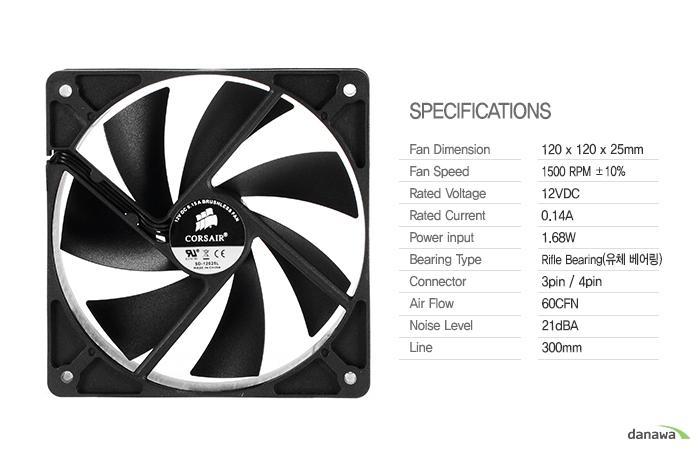 COOLERTEC CT-6025L12R-4P 제품상세정보