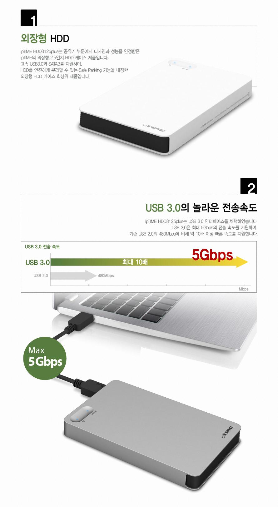 EFM ipTIME HDD 3125 Plus (160GB)