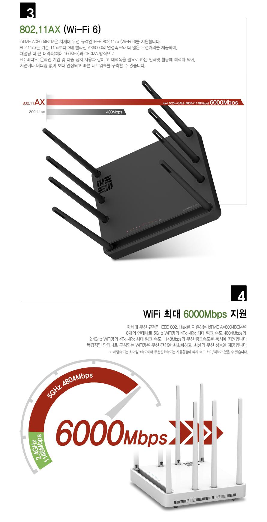 EFM ipTIME AX8004BCM 유무선공유기