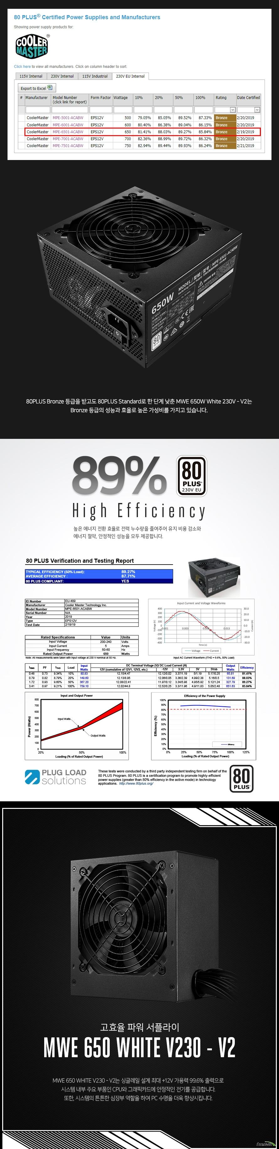 쿨러마스터 MWE 650 WHITE 230V V2