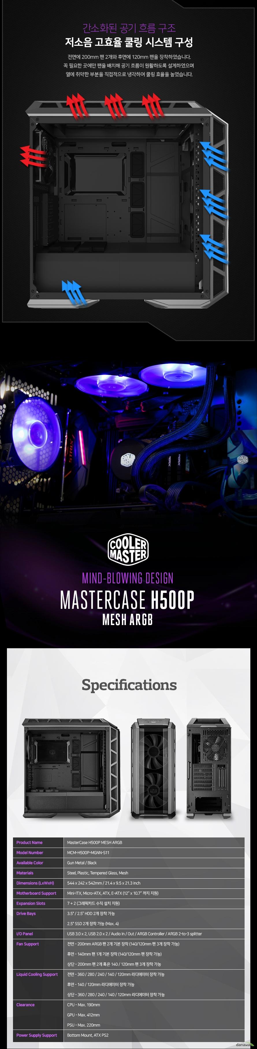 쿨러마스터 MasterBox H500P MESH ARGB