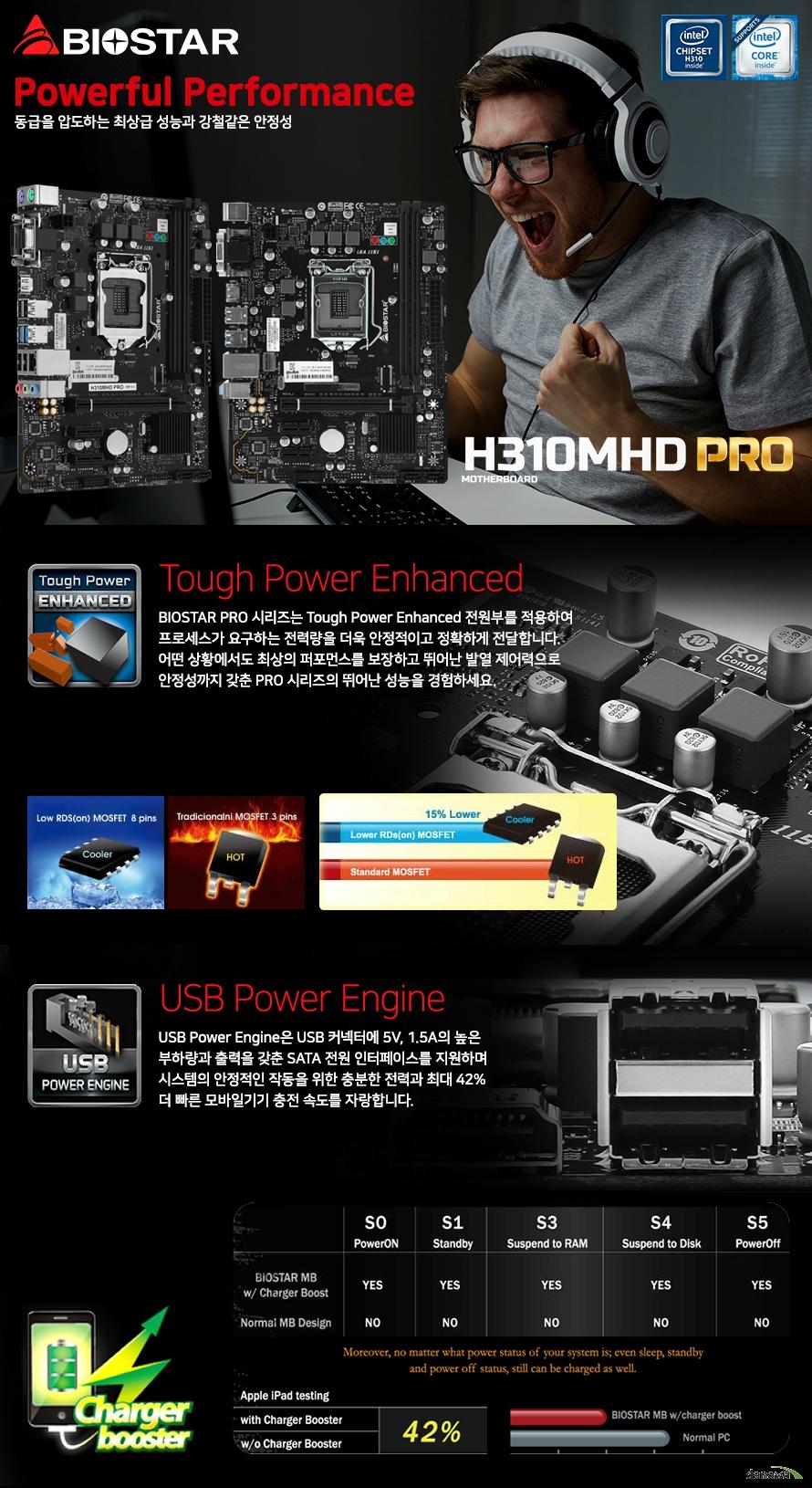 BIOSTAR  H310MHD PRO 이엠텍