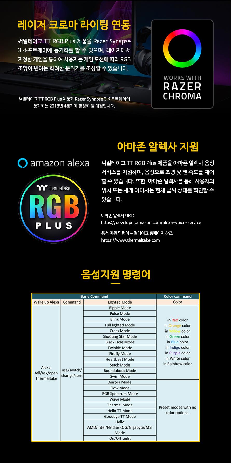 써멀테이크  Level 20 GT 강화유리 RGB PLUS 에디션