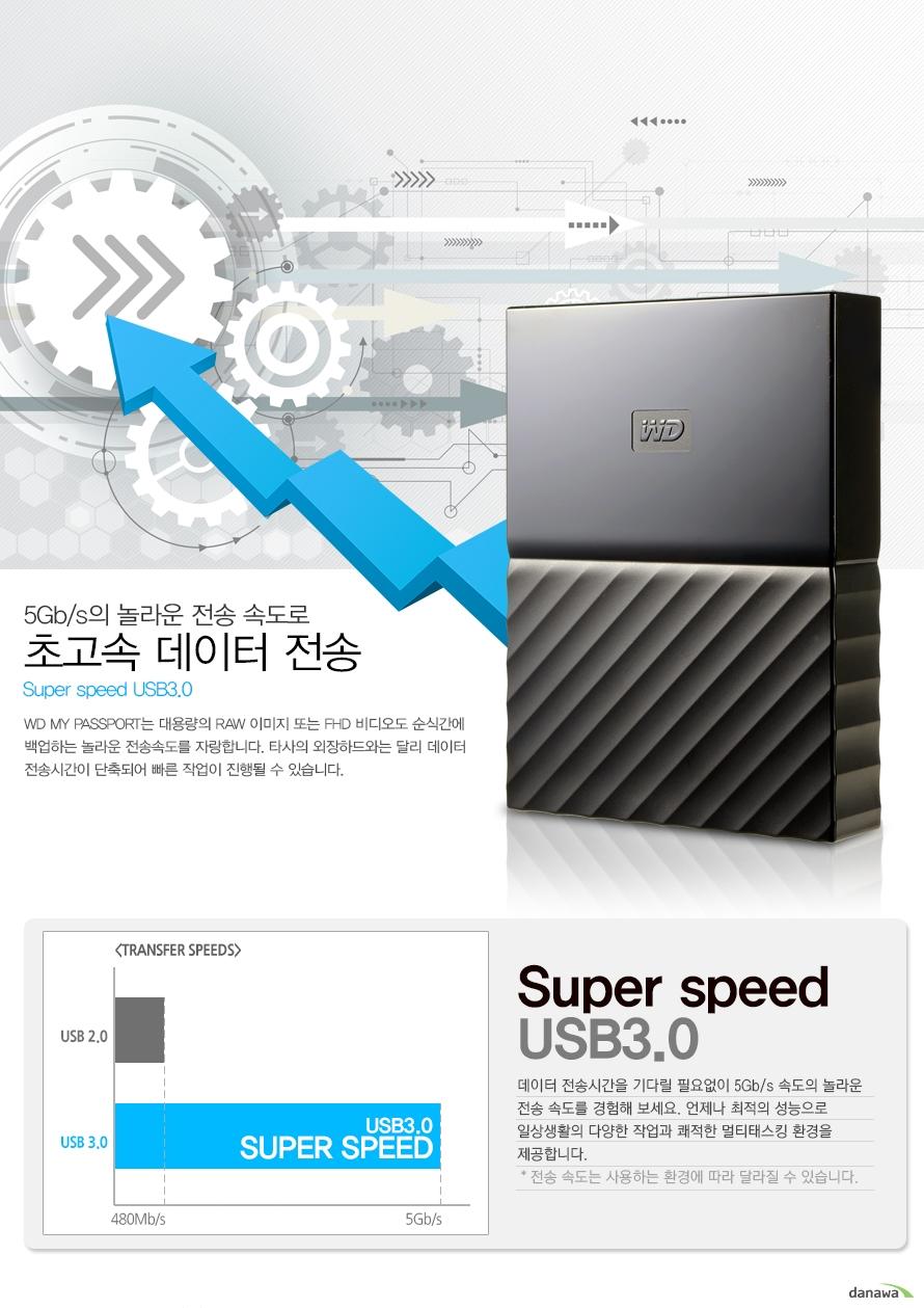 5Gb s의 놀라운 전송 속도로 초고속 데이터 전속Super Speed USB3 0WD MY PASSPORT는 대용량의 RAW 이미지 또는 FHD 비디오도 순식간에 백업하는 놀라운 전송속도를 자랑합니다. 타사의 외장하드와는 달리 데이터 전송시간이 단축되어 빠른 작업이 진행될 수 있습니다Super Speed USB 3 0데이터 전송시간을 기다릴 필요없이 5Gb s 속도의 놀라운 전송속도를 경험해 보세요 언제나 최적의 성능을 일상 생활의 다양한 작업과 쾌적한 멀티태스킹 환경을 제공합니다 전송속도는 사용하는 환경에 따라 달라질 수 있습니다