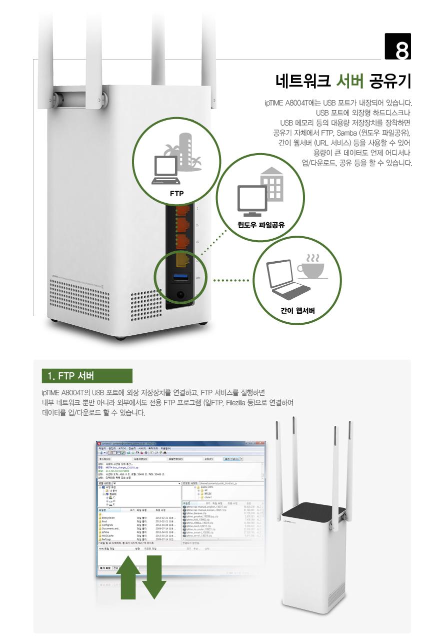 EFM ipTIME A8004T 유무선공유기