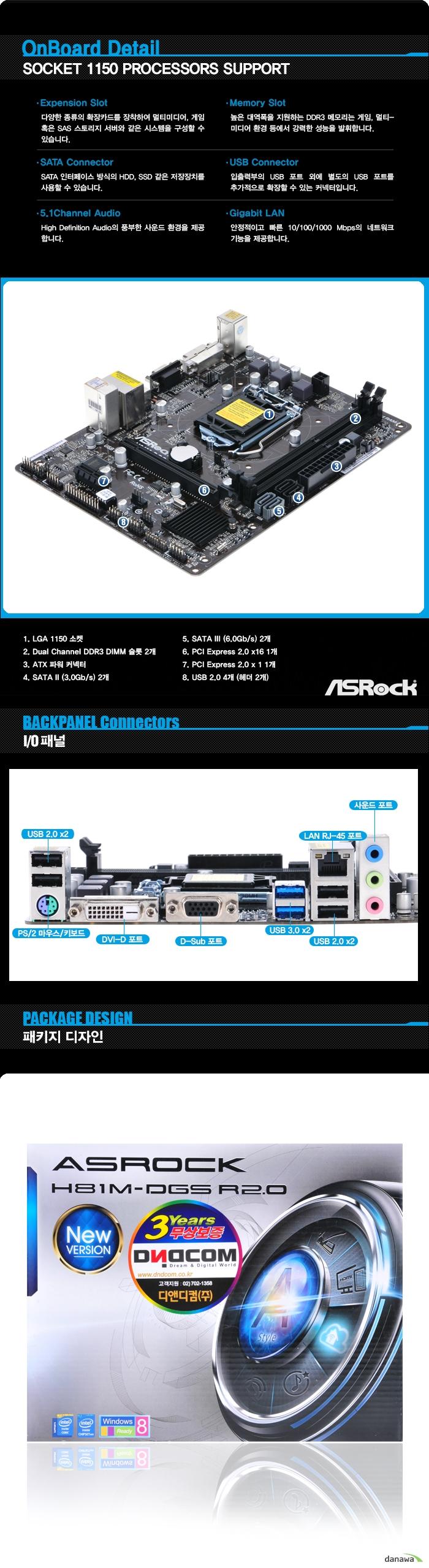 ASRock H81M-DGS R2.0 제품 기판 및 백패널 이미지 및 명칭 설명, 패키지 이미지