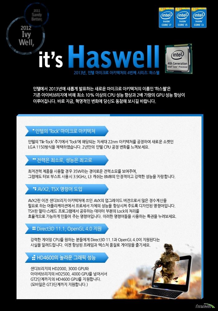 인텔 하스웰에 대한 설명 이미지