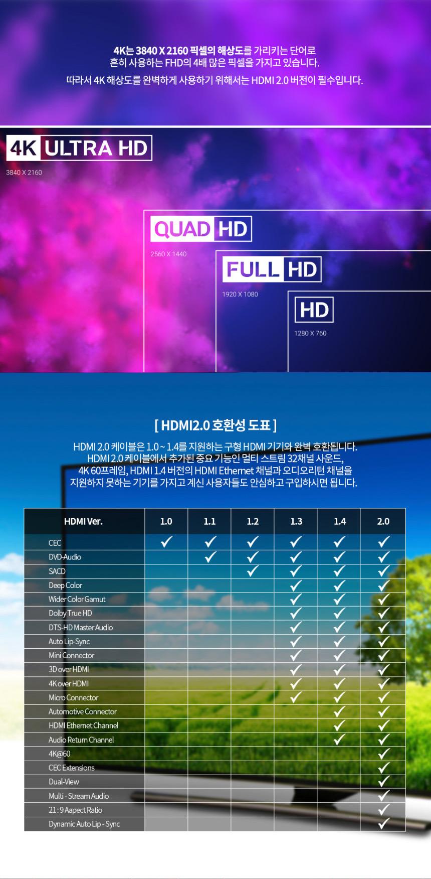 에이치앤오 HDMI v2.0 케이블 (1.5m)