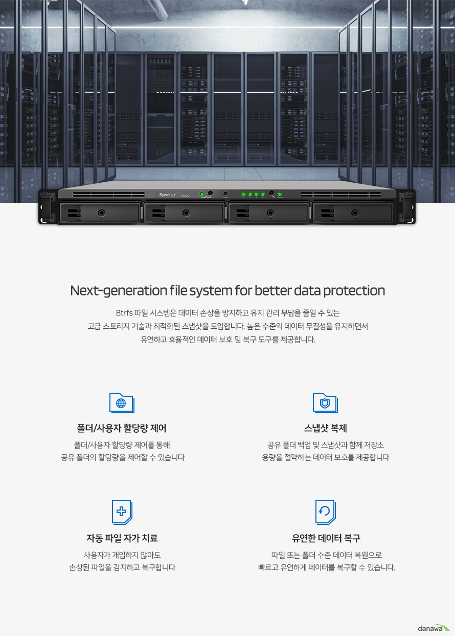 Synology RS820+ (72TB)