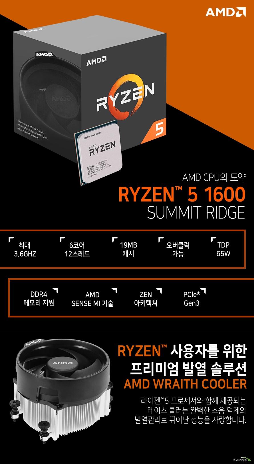 AMD CPU의 도약         RYZEN 5 1600         SUMMIT RIDGE                  최대 3.6GHZ          6코어 12스레드         19MB 캐시         오버클럭 가능         TDP 65W         DDR4 메모리 지원         AMD SENSE MI 기술         ZEN 아키텍쳐         PCle Gen 3                  RYZEN 사용자를 위한 프리미엄 발열 솔루션         AMD WRAITH COOLER                  라이젠 5 프로세서와 함께 제공되는 레이스 쿨러는          완벽한 소음 억제와 발열관리로 뛰어난 성능을 자랑합니다.