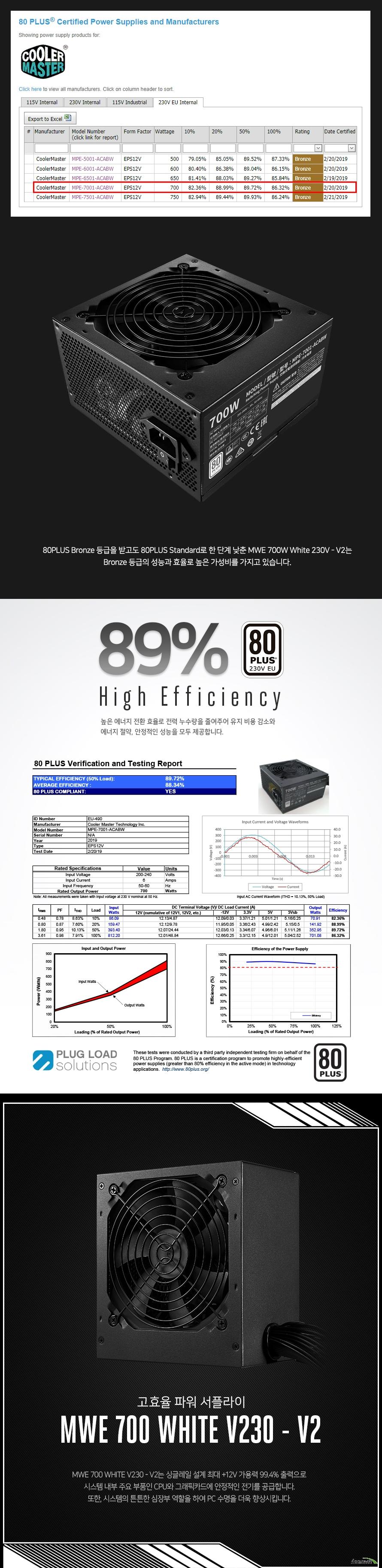 쿨러마스터  MWE 700 WHITE 230V V2
