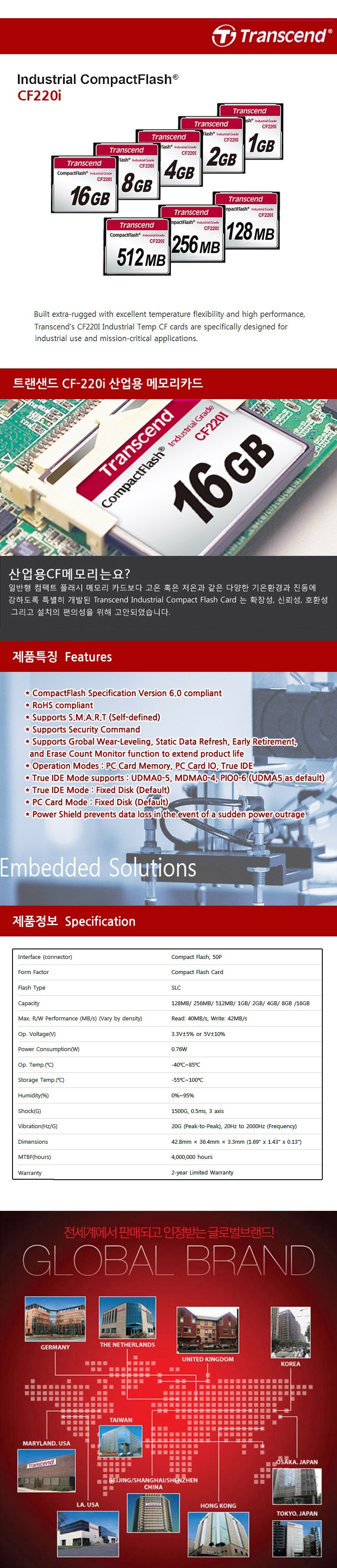 트랜센드 CF 220i (128MB)