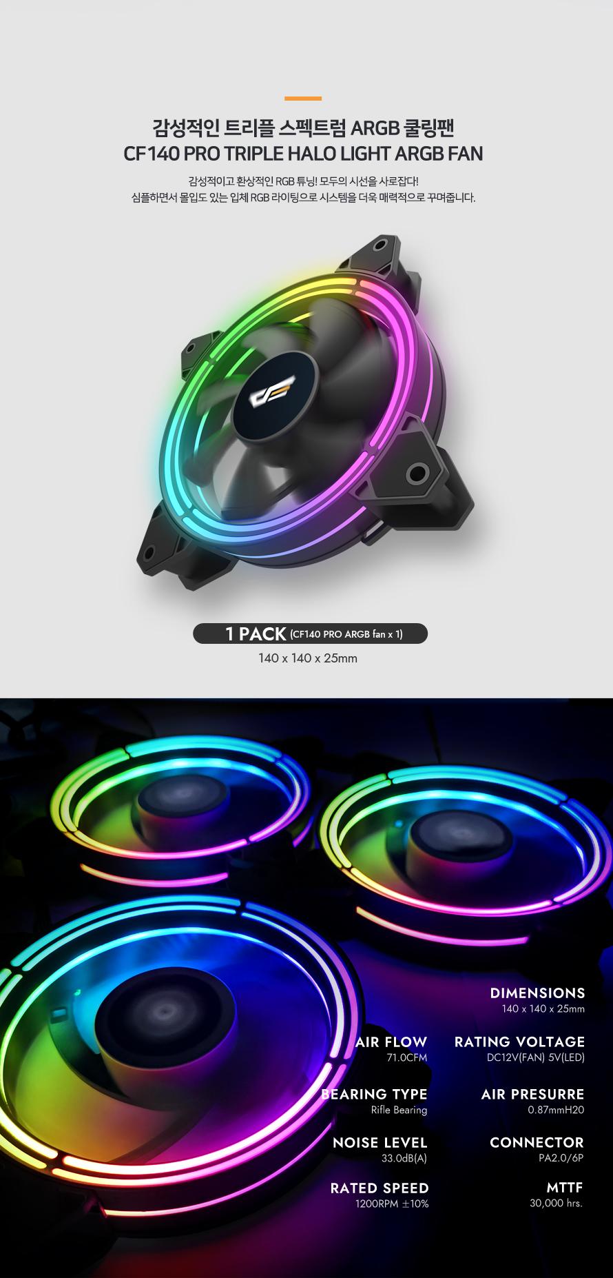 darkFlash  CF140 PRO ARGB REMOTE COMBO KIT