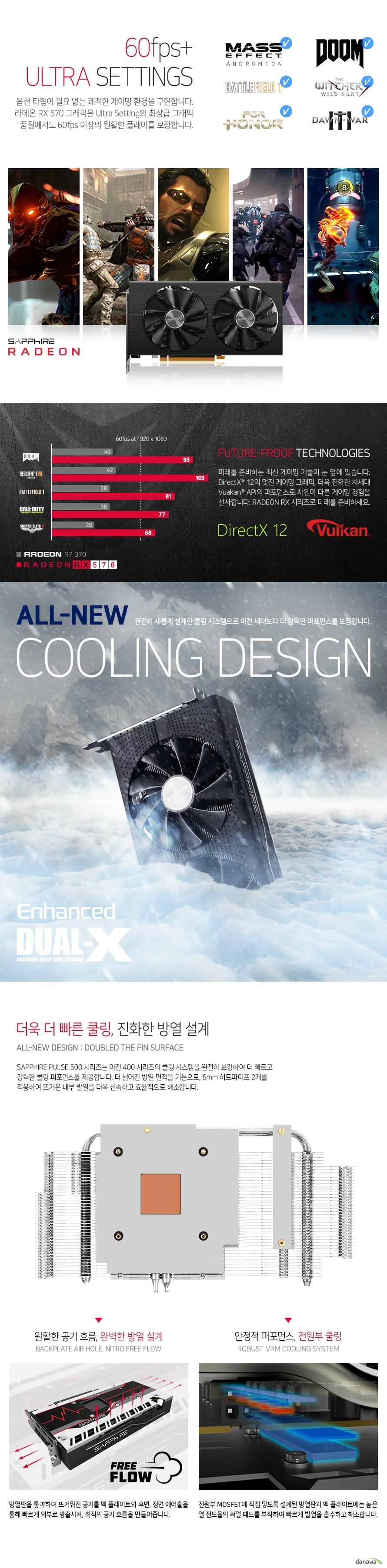 SAPPHIRE  라데온 RX 570 PULSE Optimized OC D5 4GB Dual-X