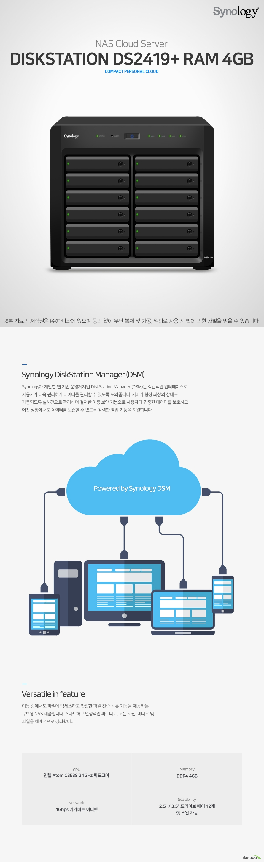 Synology DS2419+ RAM 4GB (72TB)