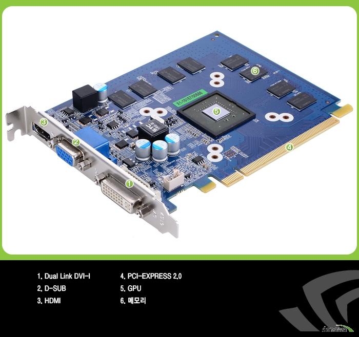 GALAX 지포스 GT730 D3 2GB 제품 내부구성 / 포트구성