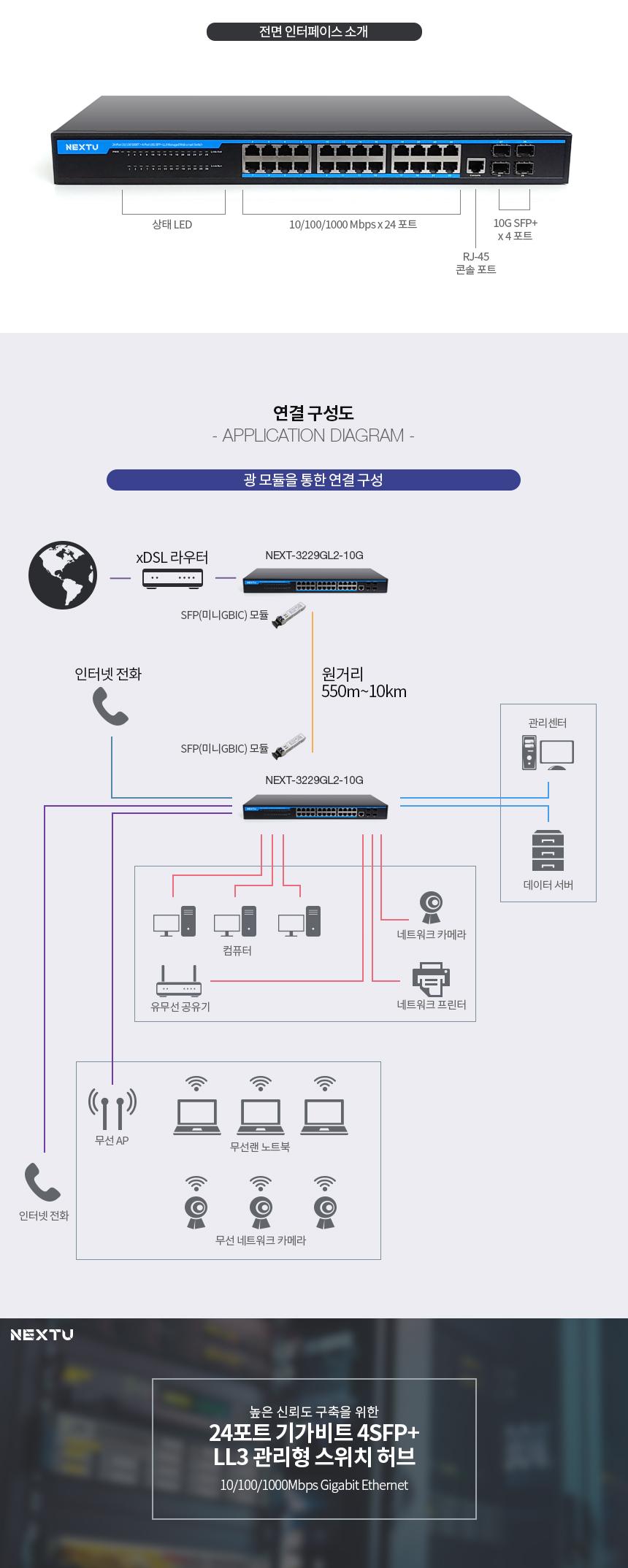이지넷유비쿼터스 넥스트 NEXT-3229GL2-10G 스위치허브